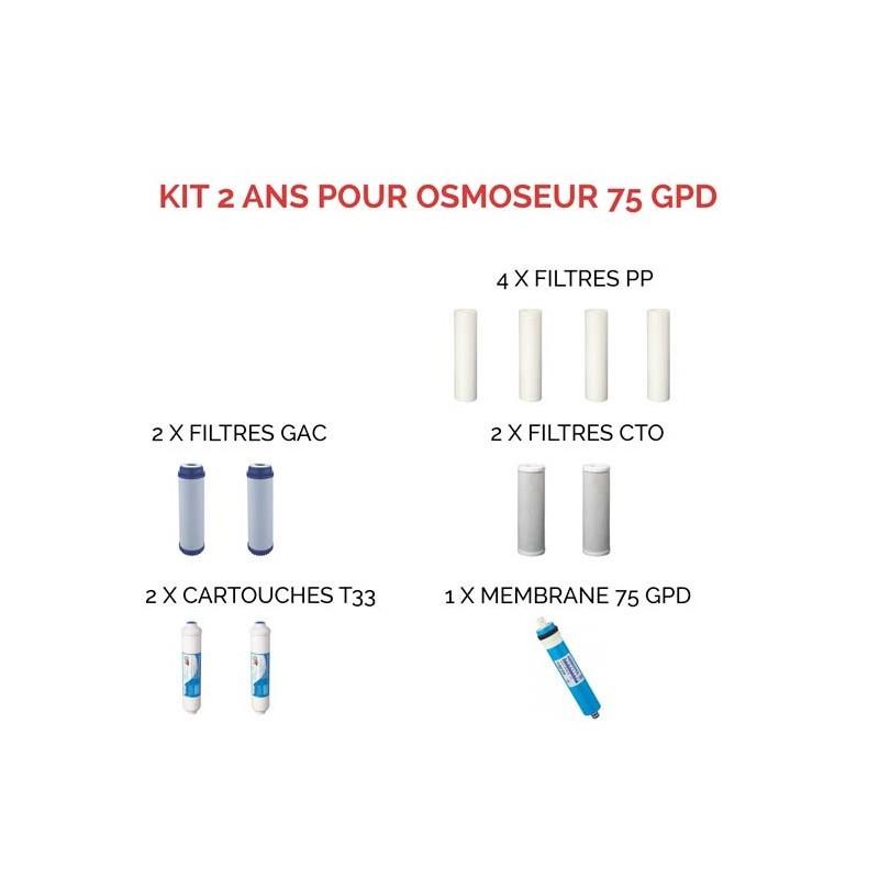 Kit d'entretien 75 GPD