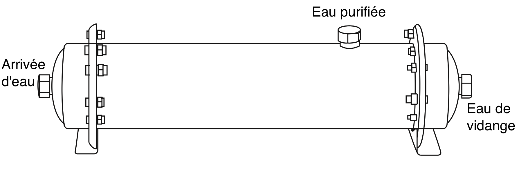 Schéma Ultra-Filtration.png