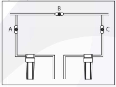 Schéma du ByPass