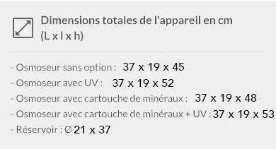Dimensions des osmoseurs selon les options choisises
