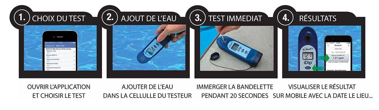 Procédure de test d'eau