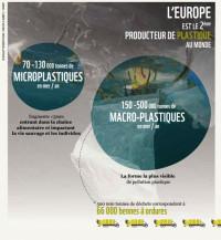 Halte à la pollution du plastique : la mer Méditerranée au bord de l'asphyxie